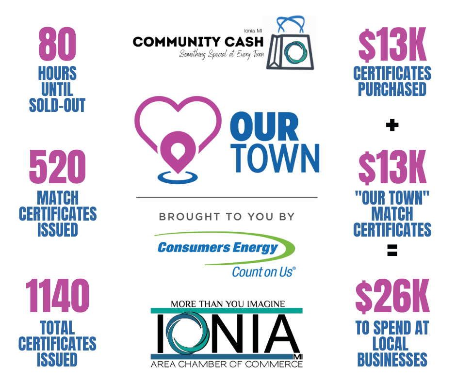 Our Town FB Post Infographic (1)